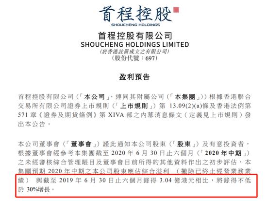 停车场标的首程控股中期净利预增30% 3月纳入港股通
