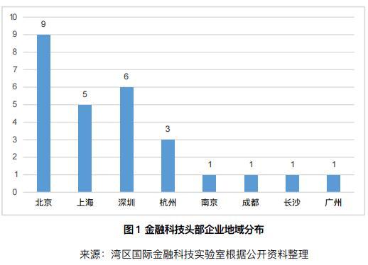 """四十不惑,深圳将打造全球金融""""双中心"""""""