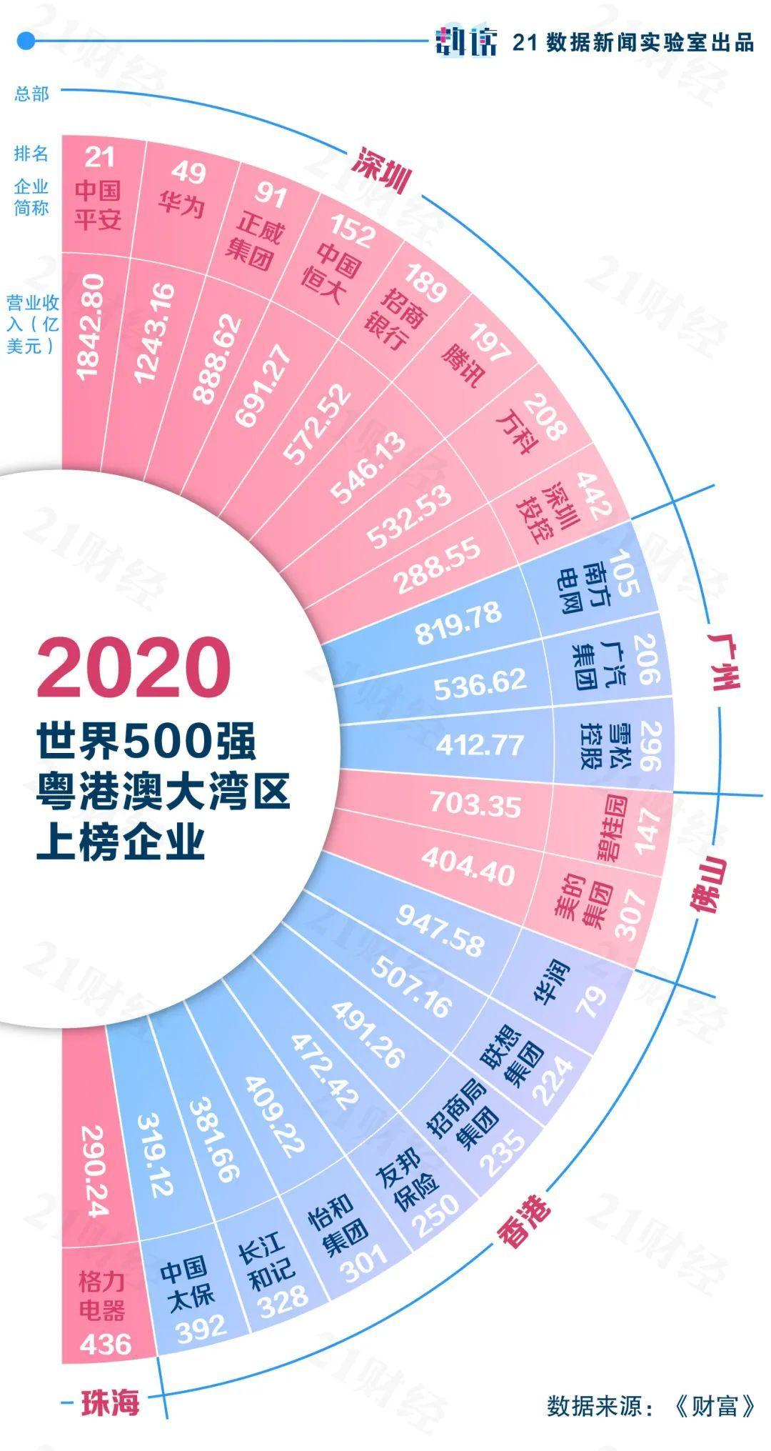 2021贵阳市gdp_贵阳市地图