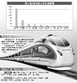 城际铁路打通经济血脉 大湾区越来越像一座城