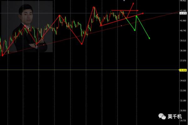 8.19黄金、白银、原油行情分析 黄金白银上涨推动今日操作建议