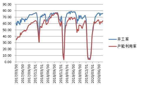 焦炭需求强劲供应收缩 期价将继续上涨