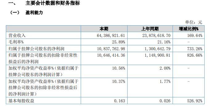 2020年尚集镇有多少人口_蒋李集镇多少人口