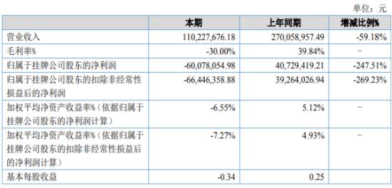 恐龙园四年三冲IPO:自身IP较弱,同行华强方特日前终止申请