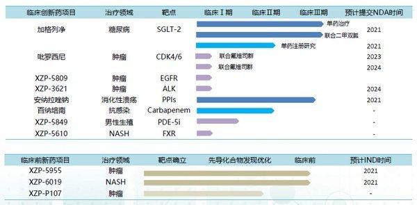 """""""四环医药(0460.HK):创新转型,构造国际化新格局"""