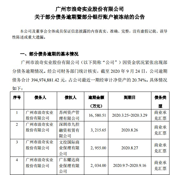 资金紧张约3.95亿债务逾期,上半年净利暴挫538%,部分银行账户被冻结,老牌日化企业广州浪奇未来在哪?