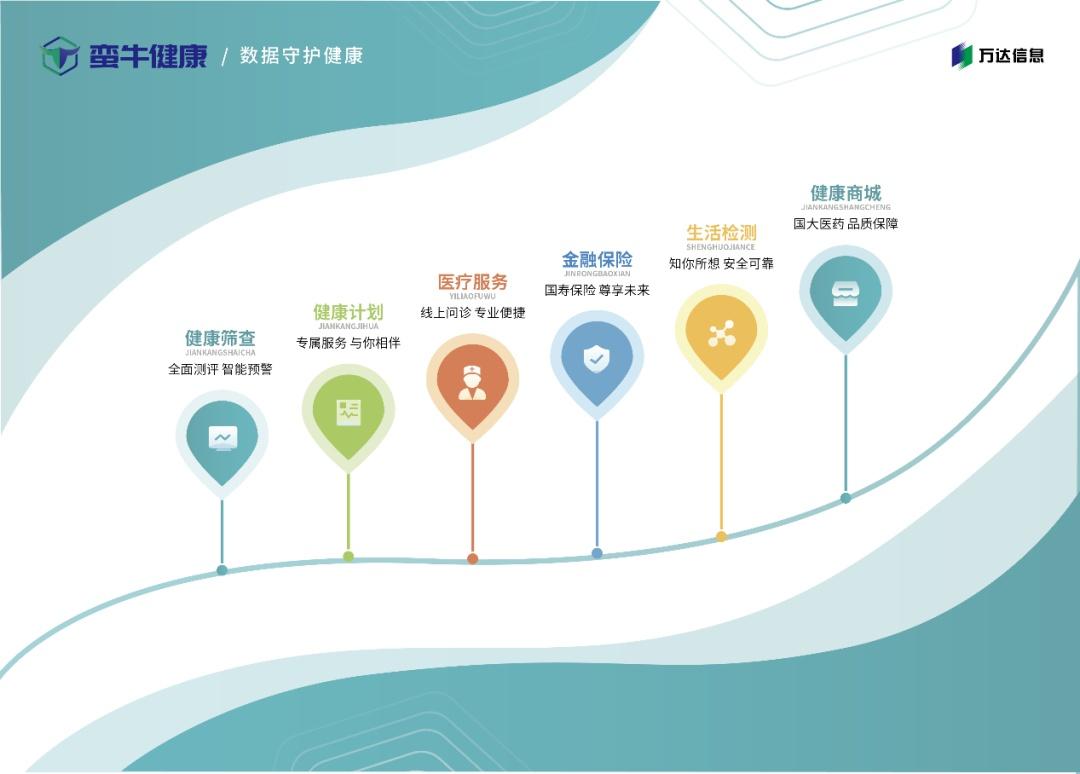 """国寿大健康旗舰项目浮出水面:170万营销员将引流""""蛮牛健康"""",剑指中国版HMO"""