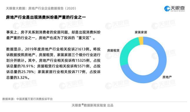 前三季度新增房地产相关企业30万家,主要集中在广东、江苏和山东