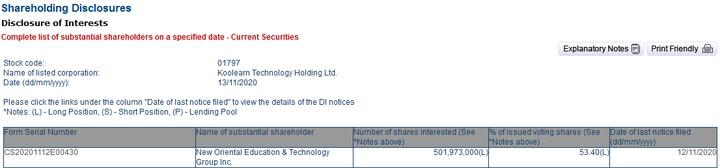 新东方以5282万港币从二级市场买入新东方在线股份