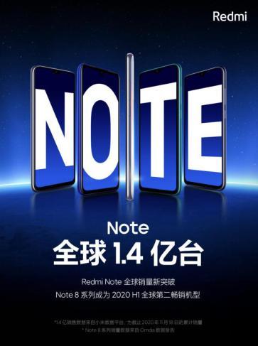 Redmi Note系列全球销量突破1.4亿 全新Note9系列即将发布