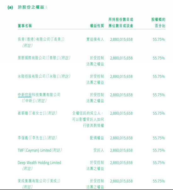 平安证券集团拟获CEO认购30%股份 先锋系成员多次暴涨暴跌