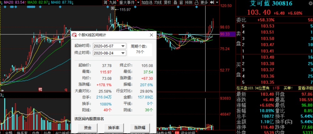 《国六》即将全面落地!龙头涨了近30% 相关受益股名单来了