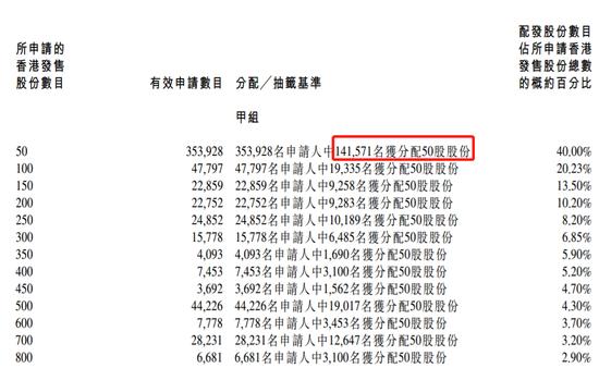 创造财富运动上演 40万投资者大狂欢!刘不在的时候 锤子赚了200万 而是最大的赢家?