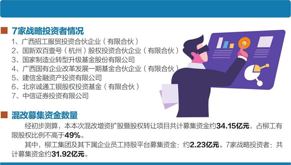 柳工控股股东混改落地:引入7家战投,募资超过34亿元