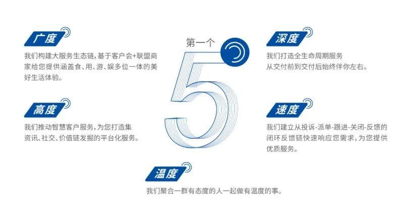 "usdt自动充值(caibao.it):""5∞5""优唐全景服务 赋能美好生活 第1张"