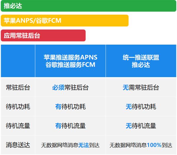 """usdt钱包支付(caibao.it):OPPO适配""""推必达"""":0功耗、0流量新闻推送 第2张"""