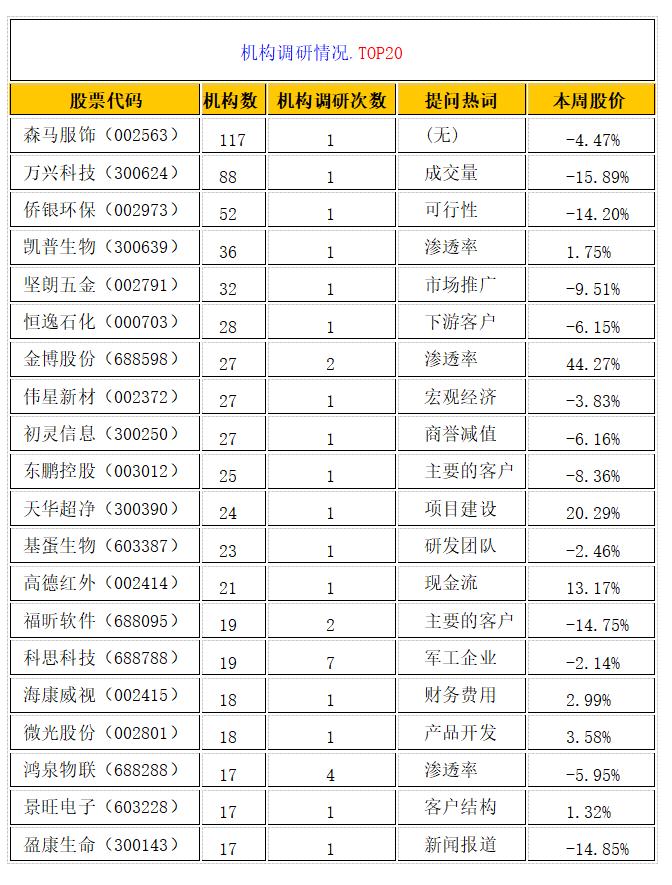 """电银付app使用教程(dianyinzhifu.com):全景互动周报:""""疫苗""""、""""锂电池""""和""""光伏""""成本周投资者关注焦点 第3张"""