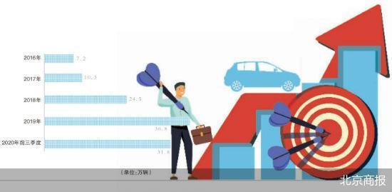电银付使用教程(dianyinzhifu.com):质量为销量让路?特斯拉的博弈谜局 第1张