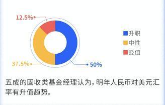 usdt支付接口(caibao.it):超万亿资金操盘手展望2021:科技、电动汽车和大消费板块受追捧 第3张