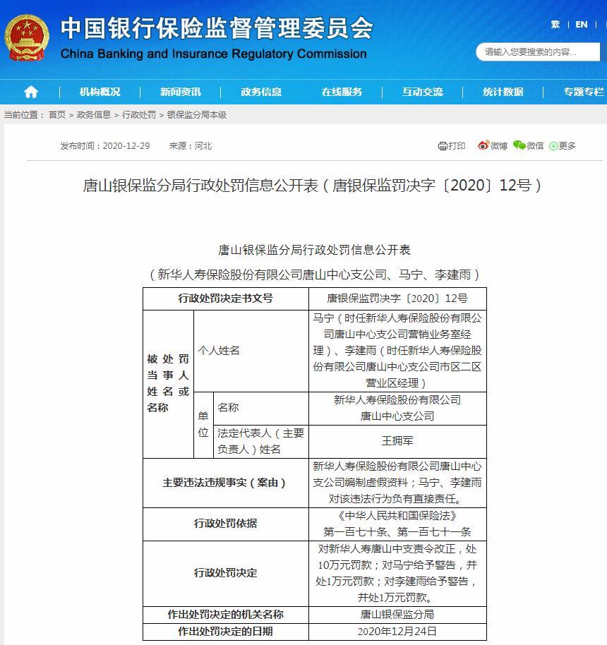 新华人寿唐山中智被罚款12万:准备虚假信息