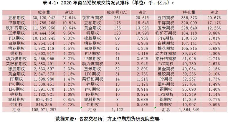 """电银付app使用教程(www.dianyinzhifu.com):""""十三五""""收官中国期市规模创新高 """"十四五""""开局期市高光时刻将到来 第10张"""
