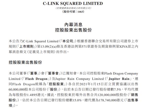 C-LINK遭主席及执董减持2.4亿股 套现1.79亿港元