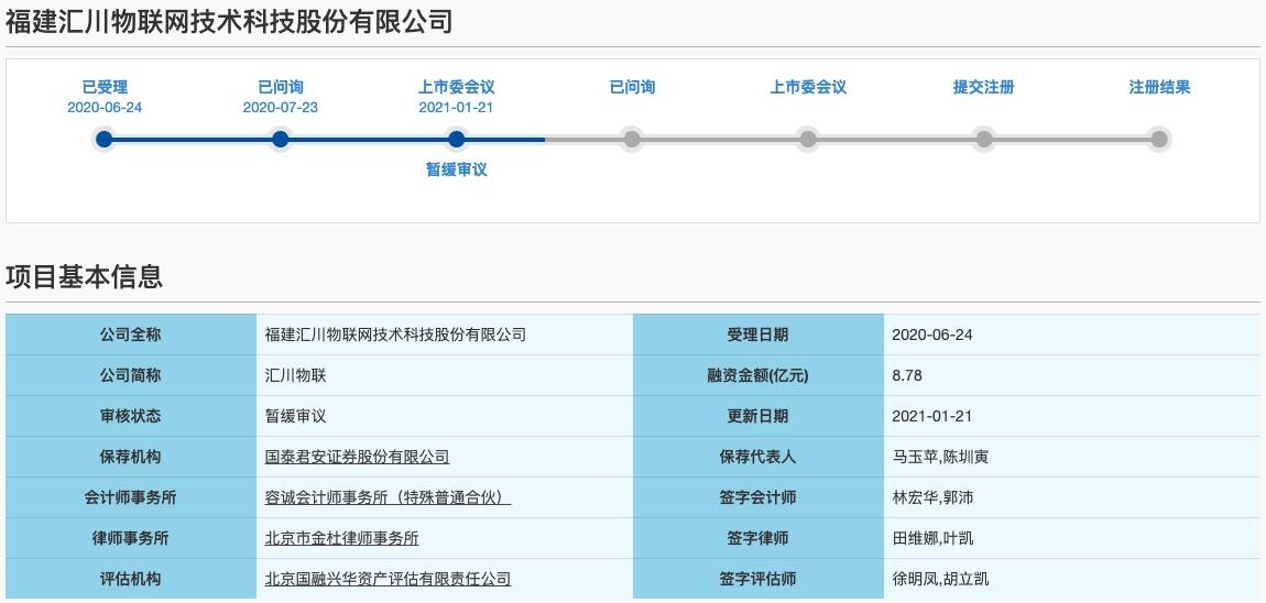 汇川物联科创板IPO暂缓审议:业