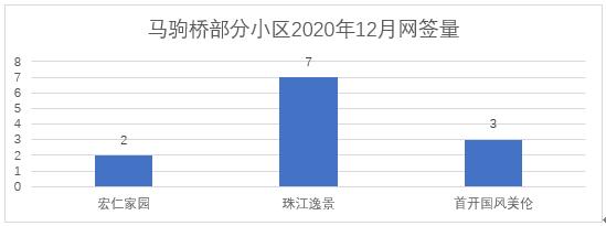 疫情下北京1月部分片区二手房成交量下滑 中介门店关停