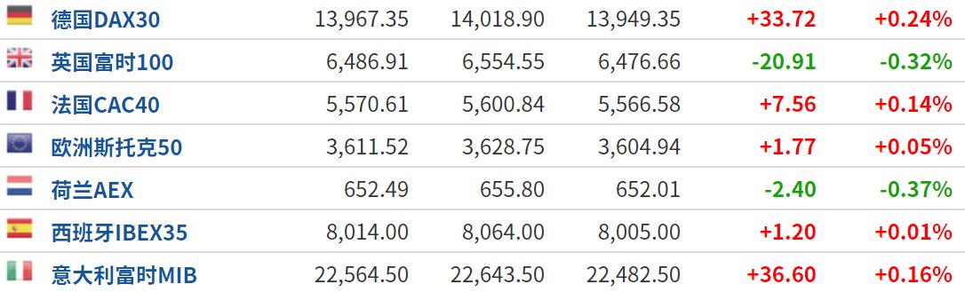美股盘前:美债走强引发关注 三大期指窄幅震荡