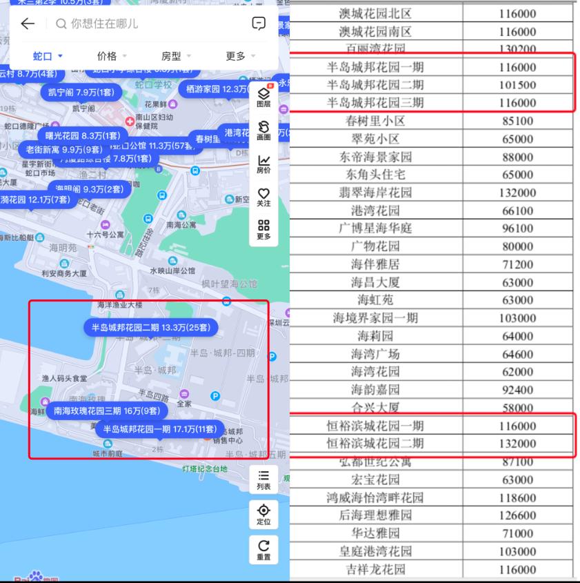 控房价真难!深圳官方刚发二手房参考价 市民不淡定投诉数据难服众