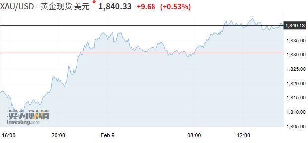 「股票配资惠管钱」亚市资讯播报:A股领衔亚洲股市上涨 国际油价创一年新高