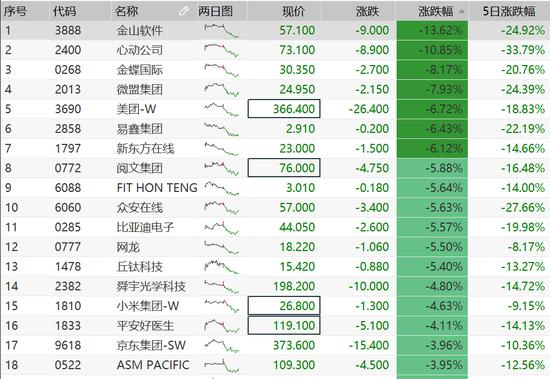 香港提高印花税:历年股市怎么走 7大机构火速解读