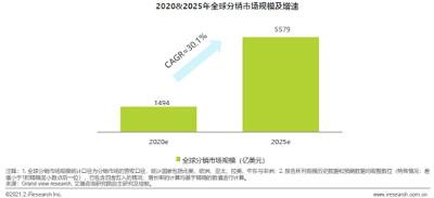 敦煌�W王�渫�出席2021 ABAC�底盅杏���:去中心化�商�M入快速�l育期