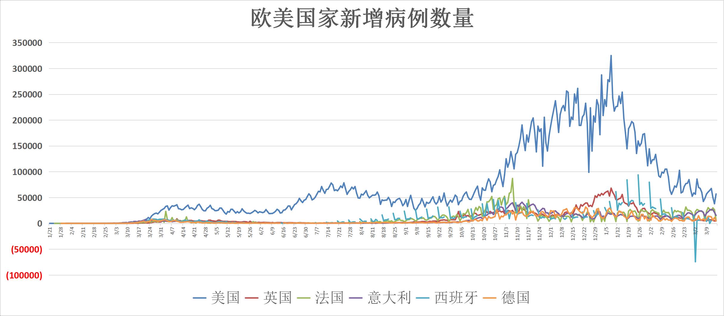 全球疫情动态【3月16日】:国内首款鼻喷式新冠疫苗即将进入临床试验 泰国将增购中国疫苗