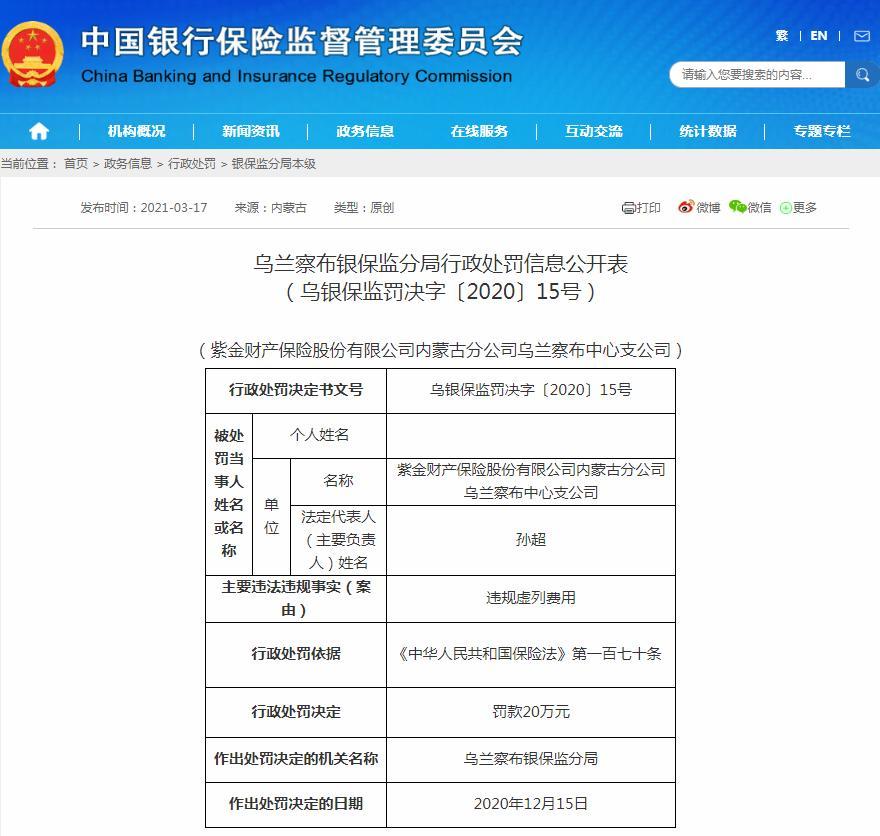 紫金财险内蒙古分公司乌兰察布中心支公司因虚列费用被处罚20万元