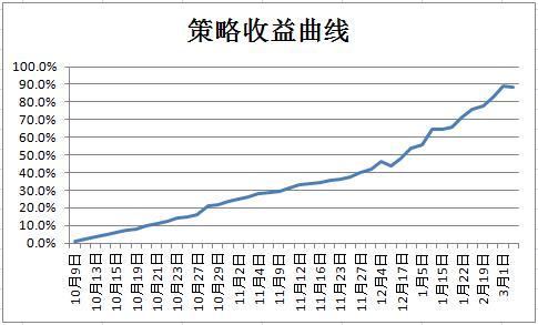终端需求恢复,沥青社会库存同比下降10%