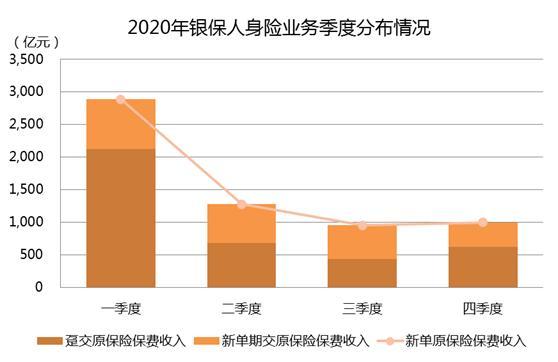 数据来源:中国保险行业协会