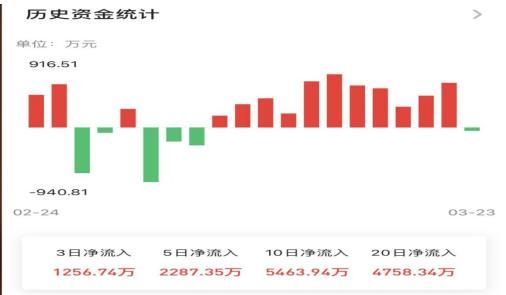 新三年战略攻坚年  正荣地产(06158)业绩稳健增长  降杠杆成效显著