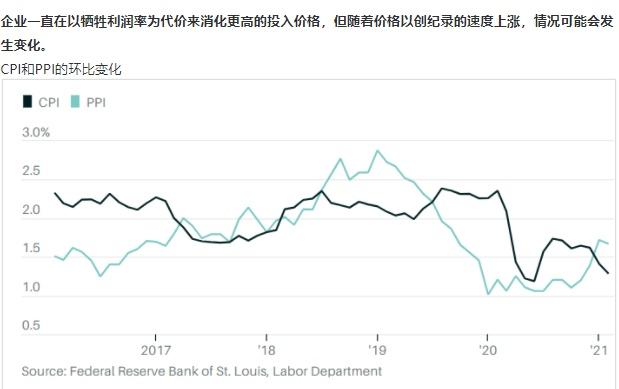 「如何投资股票」通胀风险比美联储说的更大,投资者该怎么买