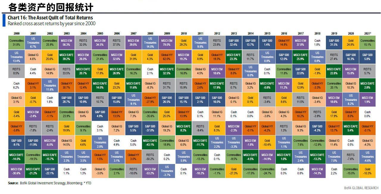 一季度风险资产表现亮眼,背后却暗藏风险?