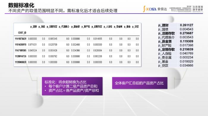 索信达控股:央行《人工智能算法金融应用评价规范》解决方案先行者