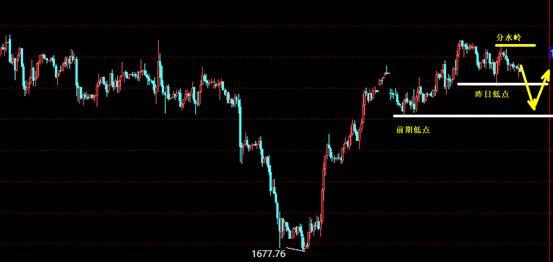 景良东:黄金仍有探底修正,原油凌晨涨看震荡!
