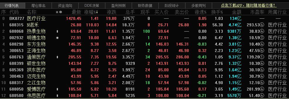抱团股集体反弹 A股核心资产稳了吗?抄底还是减仓?