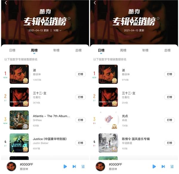 蔡徐坤全新个人专辑《迷》开启正售 秒夺酷狗专辑销量双榜冠军