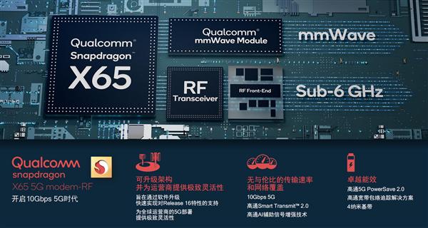 网速再快10倍 高通骁龙X65立功了:双频段5G合体冲刺10Gbps