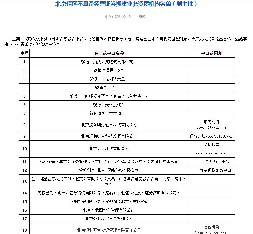 """证监会北京监管局点名""""天津股侠""""等财经自媒体,称存在极高风险"""
