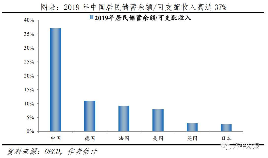中国房价是否影响gdp_中国楼市年销售额超10万亿 高过韩国GDP
