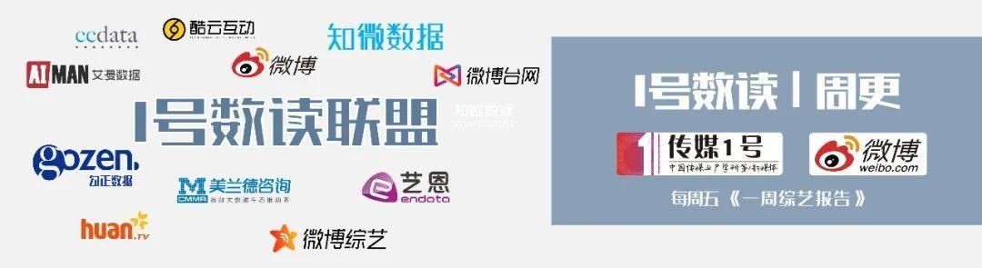 传媒1号×微博 |《乘风破浪的姐姐2》圆满收官,团系选秀综艺走向后半场
