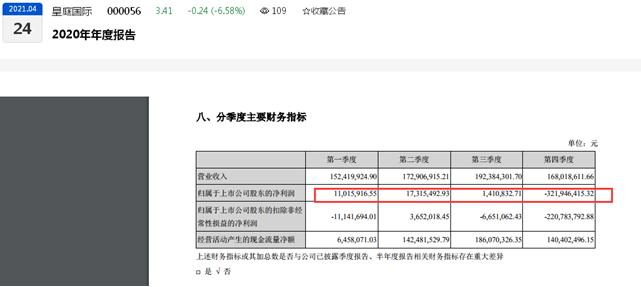"""疫情""""重创""""购物商场?皇庭国际去年净亏损2.92亿元为近五年来首次、旗下重庆皇庭广场连续两年业绩不达标"""