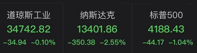 苹果跌3500亿,特斯拉跌2600亿,中概股全线大跌!科技股昨夜发生了什么?